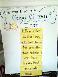 best 25 communities unit ideas on pinterest community helpers