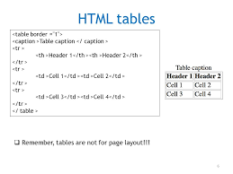 Html Table Title Lecture 2 Html And Css Review Sfdv3011 U2013 Advanced Web