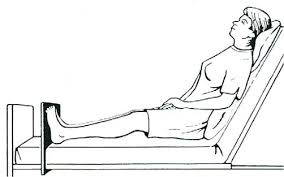 Footboard For Foot Drop 4 13 Common Positions Utilized For The Patient Nursing