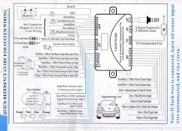 100 security alarm wiring diagram wiring diagrams car alarm
