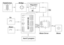 dc motor speed control project block diagram wiring diagram