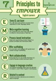 key principles for ell instruction ell strategies empowering ells