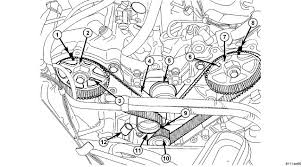 2006 honda pilot timing belt replacement dodge journey questions how to get my timing back correct after