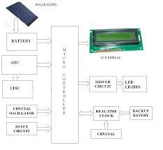 Solar Street Light Circuit Diagram by Efficient Power Saver For Street Lights Using Ldr Rtc Leds Light