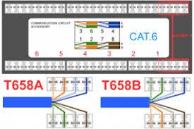 clipsal rj45 jack wiring diagram wiring diagram