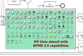 process modeling legislation bpmn 2 0 ms visio stencil