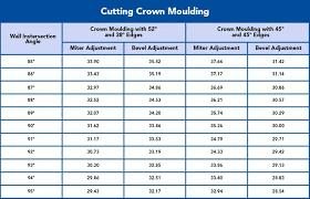 Trimming Vertical Blinds Vertical Crown Molding U2013 Beechridgecamps Com