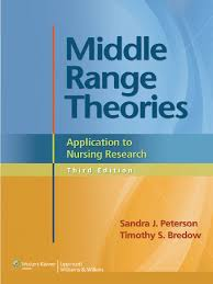 middle range theories application to nursing research 2013 cd