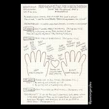 thanksgiving prayer for teachers biblesketchnote u2014 biblesketchnote u2014 page 7