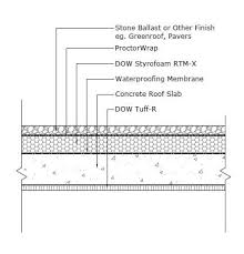 Insulation For Ceilings by Best 25 Roof Insulation Ideas On Pinterest Insulation Crawl