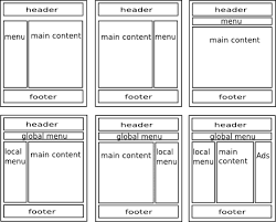 template layout div template layout best 25 layout template ideas on pinterest