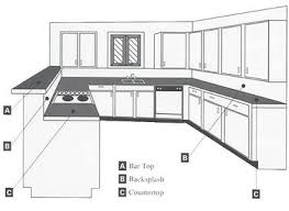 How To Measure Cabinets How To Measure Seigles Cabinet Center