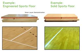 Laminate Floor Layers Boen Actiflex Sports Floor Systems Fullerton U0027s Wholesale Floor