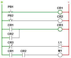 ladder logic tutorial with ladder logic symbols u0026 diagrams