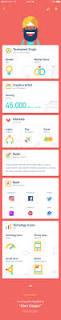Resume App Best 25 User Profile Ideas Only On Pinterest Thor Body Pro