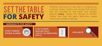 esfi safety