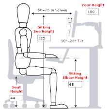 postura corretta scrivania postura corretta davanti al pc distanza dallo schermo e altezza