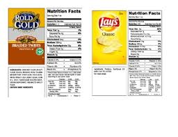 reading nutrition labels calculating percent fat science lab