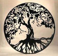 tree symbol meaning tree of life we as humans develop roots of our beliefs branch