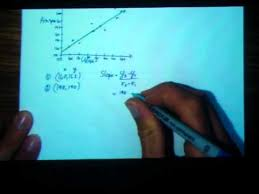 determine the equation for a line of best fit youtube