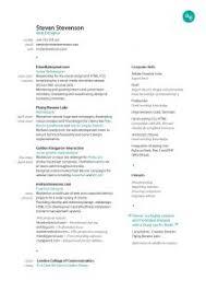 Best Resumes Ever Esl Term Paper Ghostwriting Website Online Graduate Level Hours
