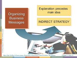 composing business messages ppt video online download