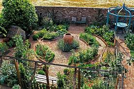 Potager Garden Layout What Can Be Done To This Home Gbcn