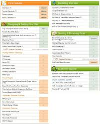 best www hosting web hosting carigold forum