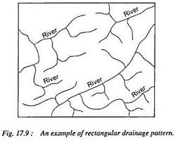definition pattern of drainage 10 main types of drainage patterns streams geography