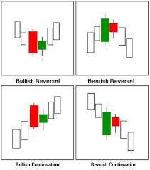 reversal pattern recognition forex pattern recognition scanner
