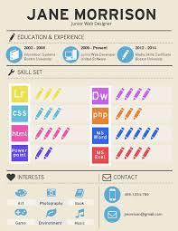 Skill Set Resume Skill Sets Resume Infographic Resume Template Venngage Resume Key