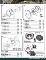 land rover defender parts guide for north american owners by