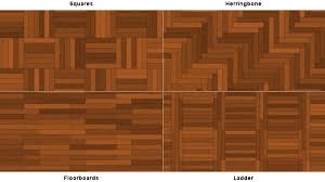 Hardwood Floor Border Design Ideas Dining Room Floor With Contrasting Border Remodeling Pinterest