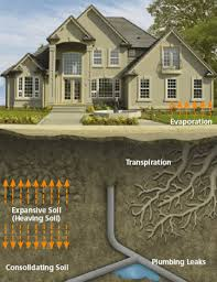 repair your cracked basement foundation 416 300 2191 aquatech