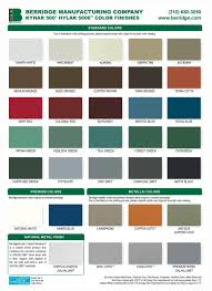 ral color chart metal finish a kaleidoscope of colour most