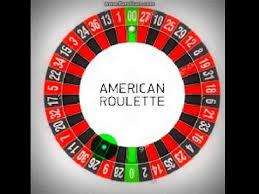 Ganar Ruleta Casino Sistemas Estrategias Y Trucos Para - como ganarle a la ruleta americana 80 garantizado youtube