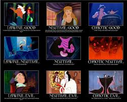 Alignment System Meme - disney alignment chart by godofph on deviantart