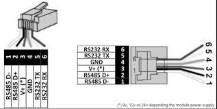 installing your wattics octopus wattics docs