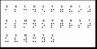 Alphabet Blind Braille Alphabet