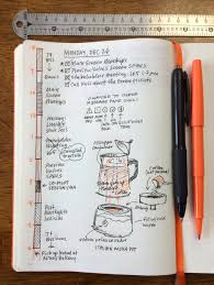 Bullet Journal Tips And Tricks by The Daily Plan Bar Dot Grid Notebook Grid Notebook And Bullet