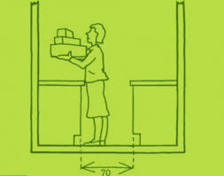 meuble cuisine 70 cm largeur calculer largeur passage de 70cm mini entre meubles cuisine