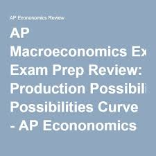 14 best ap macroeconomics review images on pinterest economics