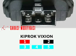 modifikasi fullwave dengan kiprok vixion garasi modifikasi