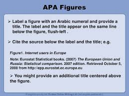 how to cite a table in apa apa citation guide