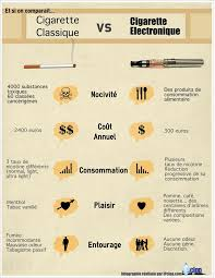 si e cing 8 best infographies ipclop images on electronic
