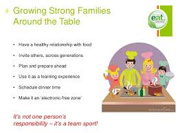 back to the table bringing families back to the table a family food workshop