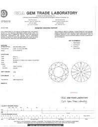 diamond clarity chart scale authentic luxury gia certified diamonds