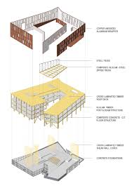 how to make a floor plan in sketchup leers weinzapfel associates on collaboration sustainable