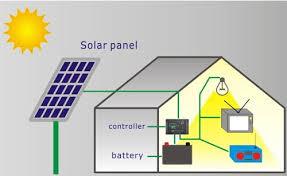 solar 20 amp 12v 24v charge controller regulator with battery