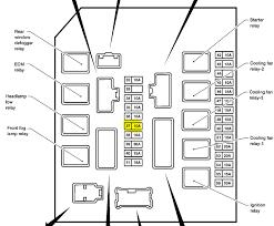 19 wiring diagram nissan tiida installing power door locks